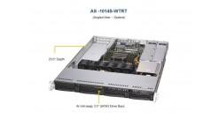 Серверная платформа Supermicro AS-1014S-WTRT 1U, 1xSocket SP3, TDP 240W, 8xDDR4,..