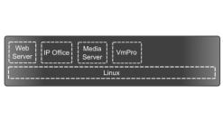 Сервер Avaya DL360G7 AURA CONFERENCING RECORDING MEDIA Server