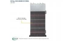 """Серверная платформа Supermicro SSG-6048R-E1CR90L 4U 2xLGA2011 8xDDR4,90x3.5""""""""HDD, 4x10GbE, 4x1000W (Complete Only)"""