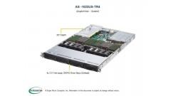Серверная платформа Supermicro AS-1023US-TR4 1U Socket SP3 Dual AMD EPYC 4 hot-s..