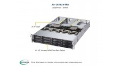 "Серверная платформа Supermicro AS-2023US-TR4 2U 2xSocket SP3 AMD EPYC 12 hot-swap 3.5"""" SAS/SATA, Quad Gigabit intel i350AM4 2X1600W (Complete Only)"