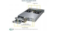 """Серверная платформа Supermicro SYS-2028TP-HC0TR 2U (2 Nodes) 2xLGA2011 16xDDR4, 12x2.5""""""""HDD, 2x1GbE, IPMI 2x1280W"""