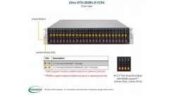"Серверная платформа Supermicro SYS-2029U-E1CR4 2U 2xLGA3647 Up to 3TB ECC 3DS LRDIMM or RDIMM, 24 Hot-swap 2.5"""" drive bays, 24 SAS3 via opt. AOC 2x1000W (Complete Only)"