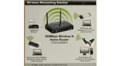 Сетевой адаптор TRENDnet Беспроводной USB 2.0 адаптер 300 Мбит/с, 802.11n/b/g wi..